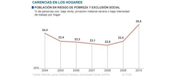 1327953074_500235_1327958560_noticia_normal