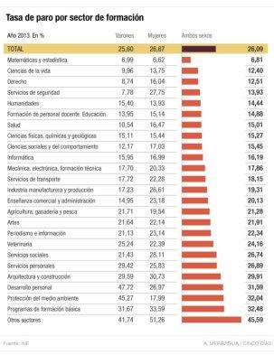1400840398_735678_1400854085_noticia_grande