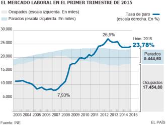 1429771389_288615_1429778026_noticia_normal (1)