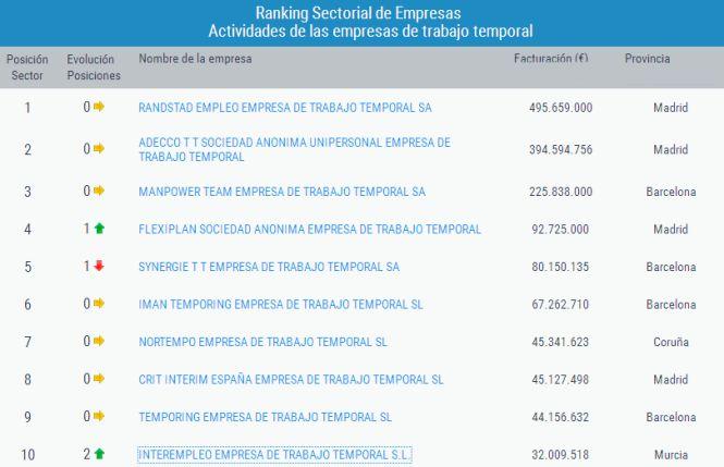grafico-empresas-temporal-665