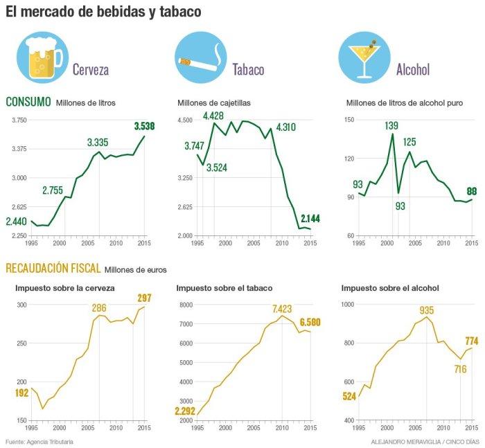 1462188129_577669_1462202644_noticia_grande