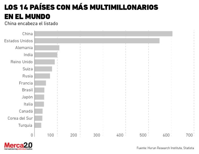 paises_multimillonarios-01 (1)